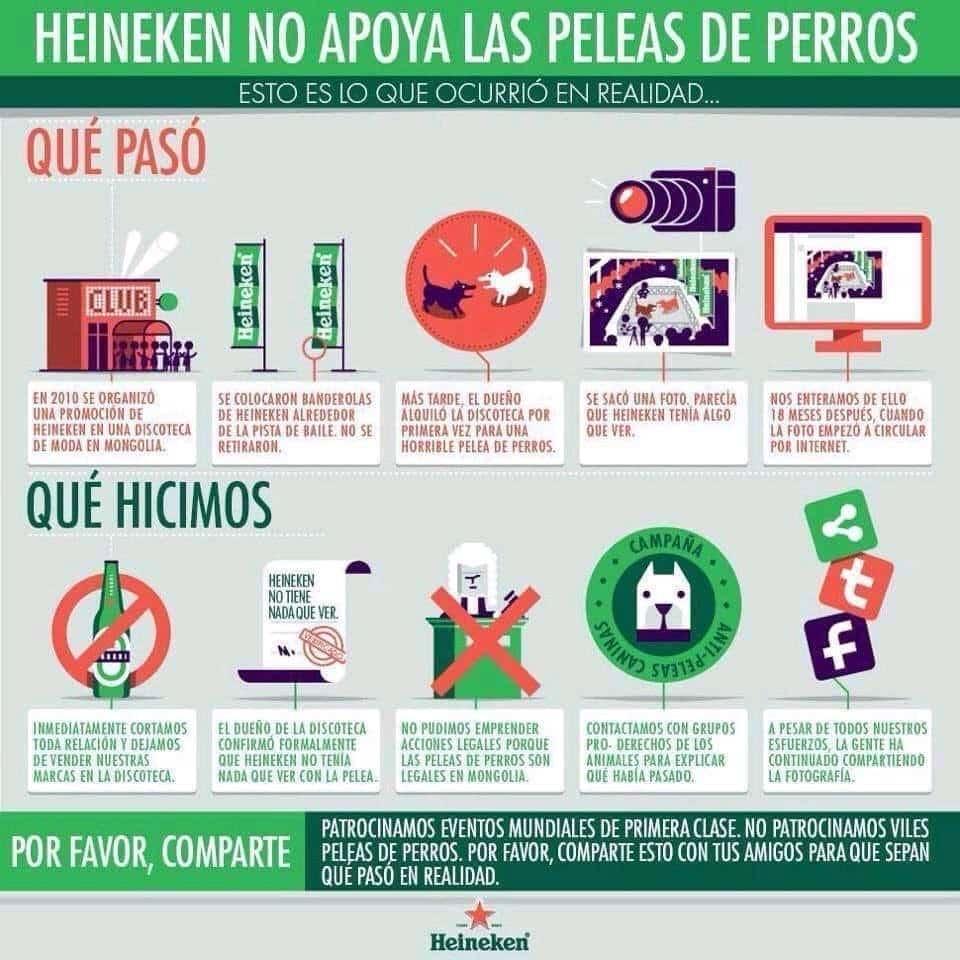 Infografía de Heineken explicando su crisis de reputación digital